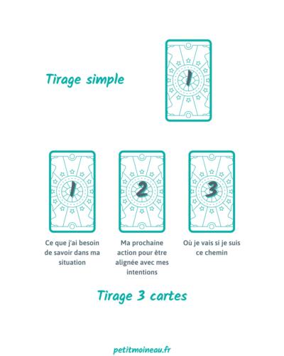 tirage simple tarot débutant